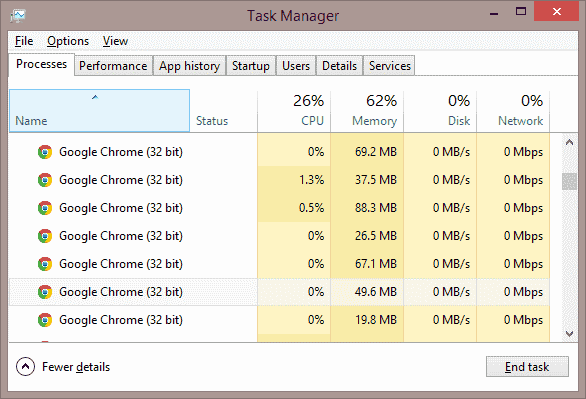 Google-Chrome-processes-in-Windows-Task-