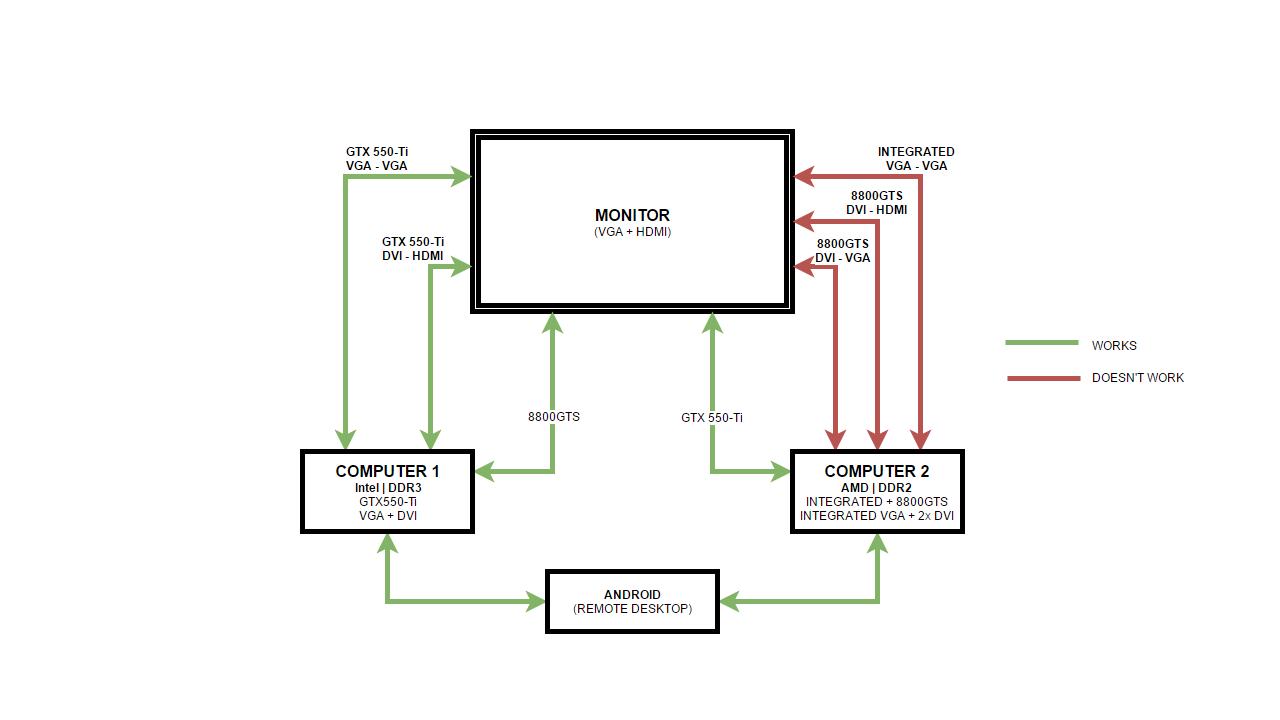 2pc1screen_diagram.png