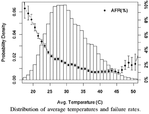 afr_temp_age_dist.png