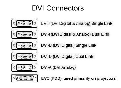 DVI-video-connectors-diagram.jpg